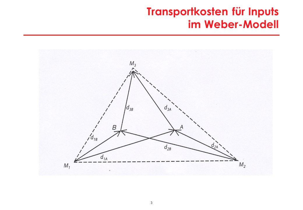 Transportkosten für Output im Weber-Modell