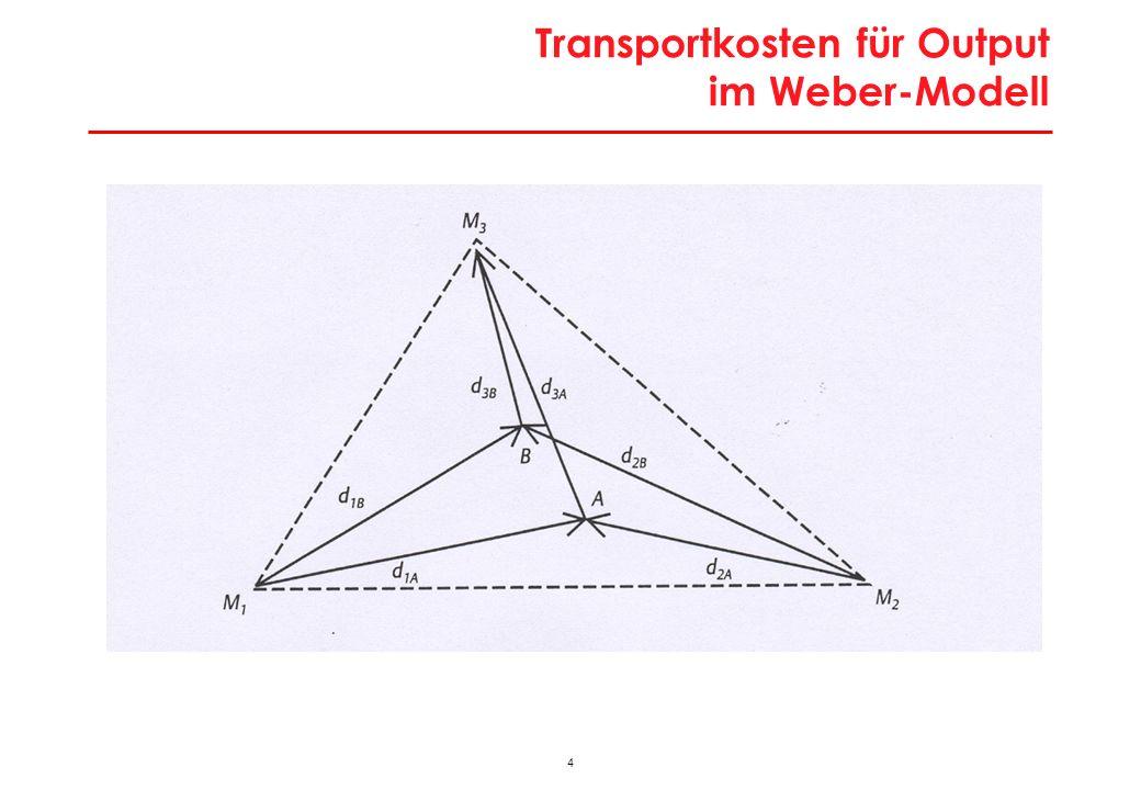 Weber – Modell: Annahmen und Erkenntnisse