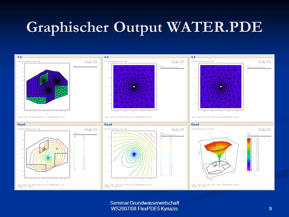 Graphischer Output WATER.PDE