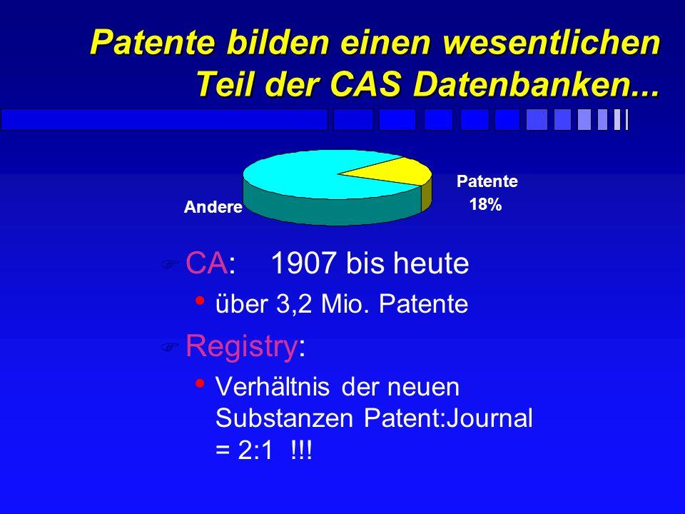Patente bilden einen wesentlichen Teil der CAS Datenbanken...
