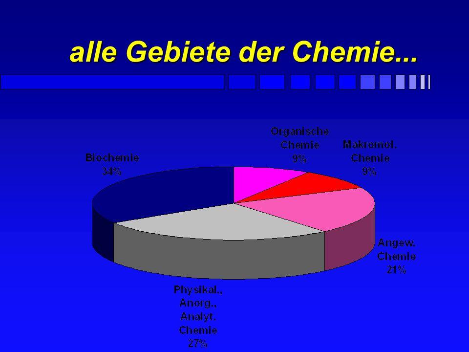 alle Gebiete der Chemie...
