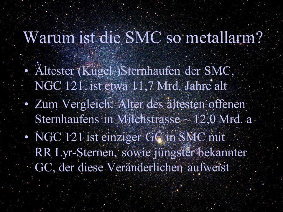 Warum ist die SMC so metallarm