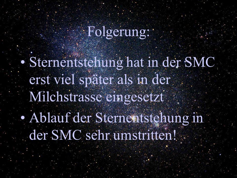 Folgerung: Sternentstehung hat in der SMC erst viel später als in der Milchstrasse eingesetzt.