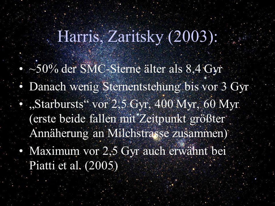 Harris, Zaritsky (2003): ~50% der SMC-Sterne älter als 8,4 Gyr