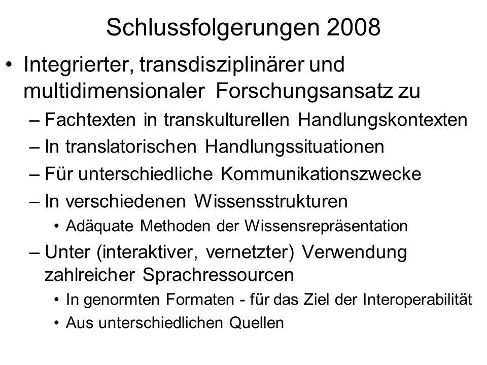 Schlussfolgerungen 2008 Integrierter, transdisziplinärer und multidimensionaler Forschungsansatz zu.