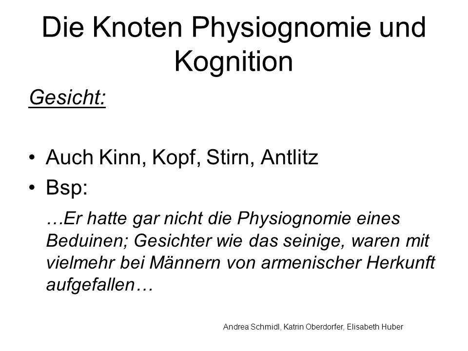 Die Knoten Physiognomie und Kognition