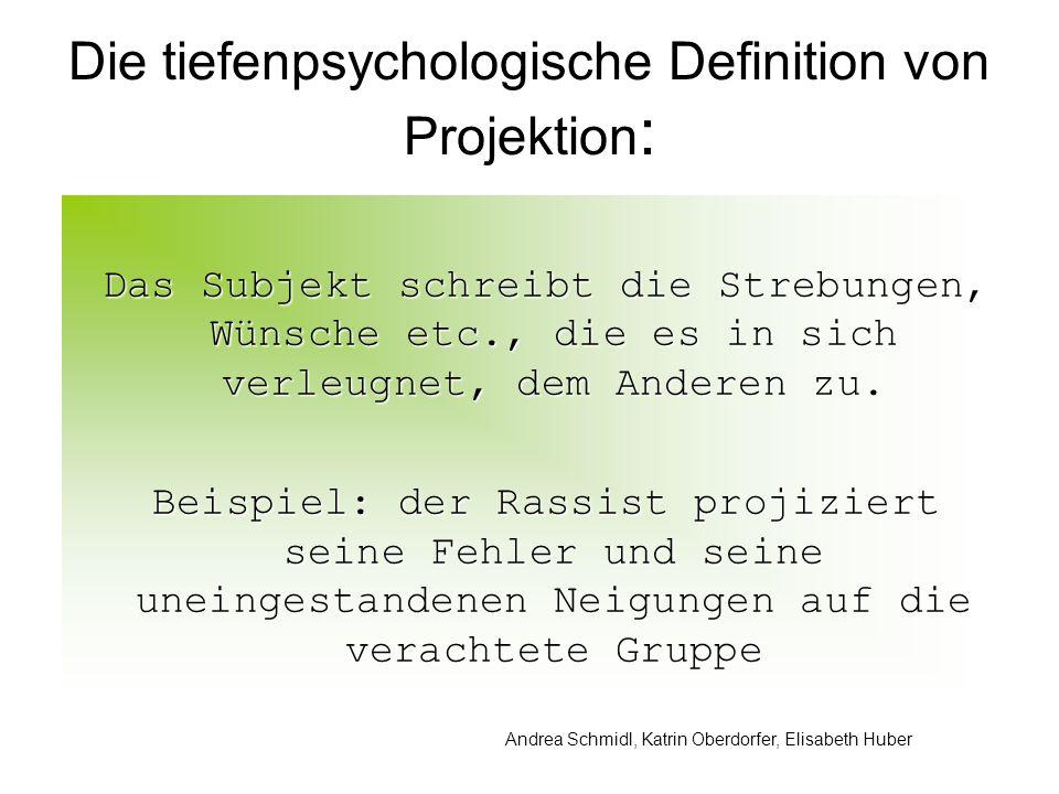 Die tiefenpsychologische Definition von Projektion: