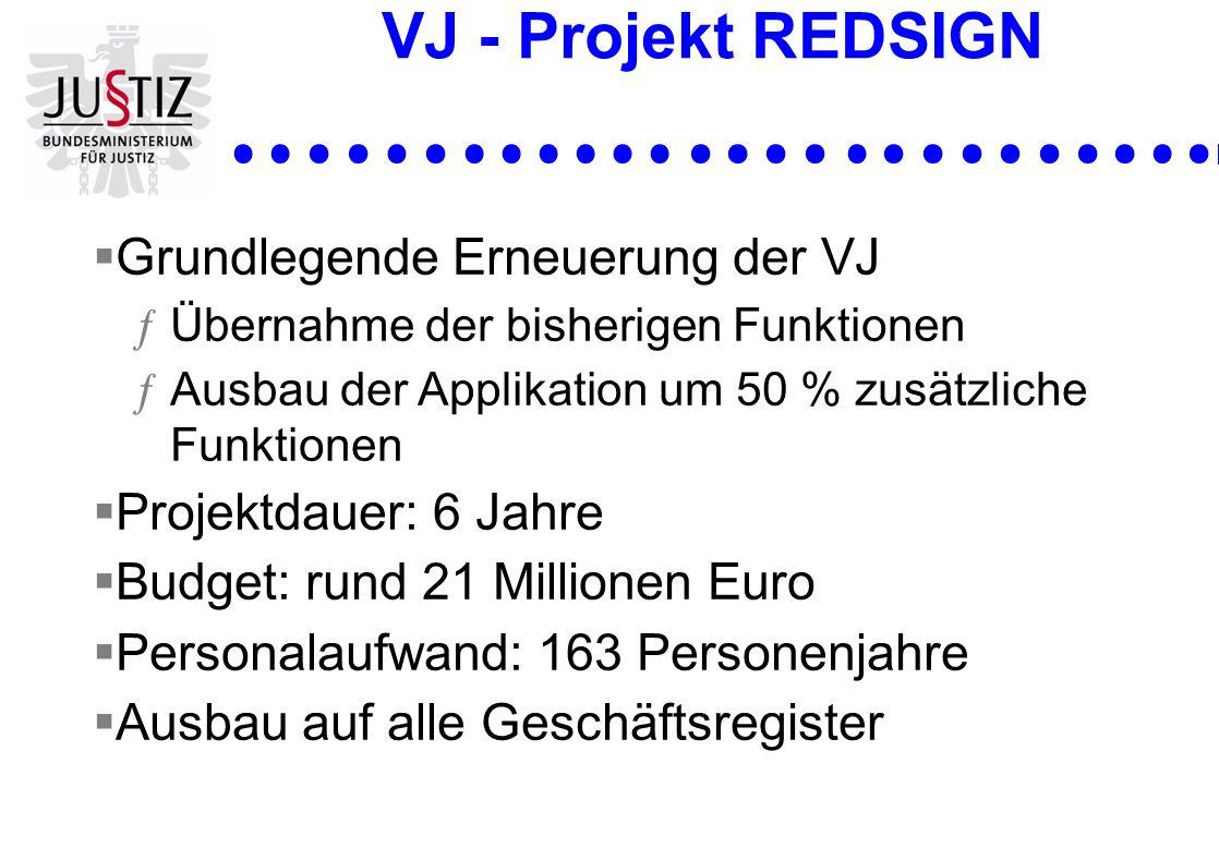VJ - Projekt REDSIGN Grundlegende Erneuerung der VJ