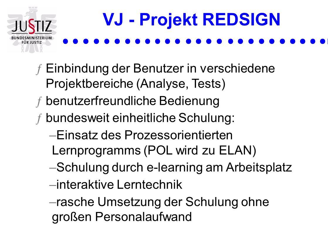 VJ - Projekt REDSIGN Einbindung der Benutzer in verschiedene Projektbereiche (Analyse, Tests) benutzerfreundliche Bedienung.