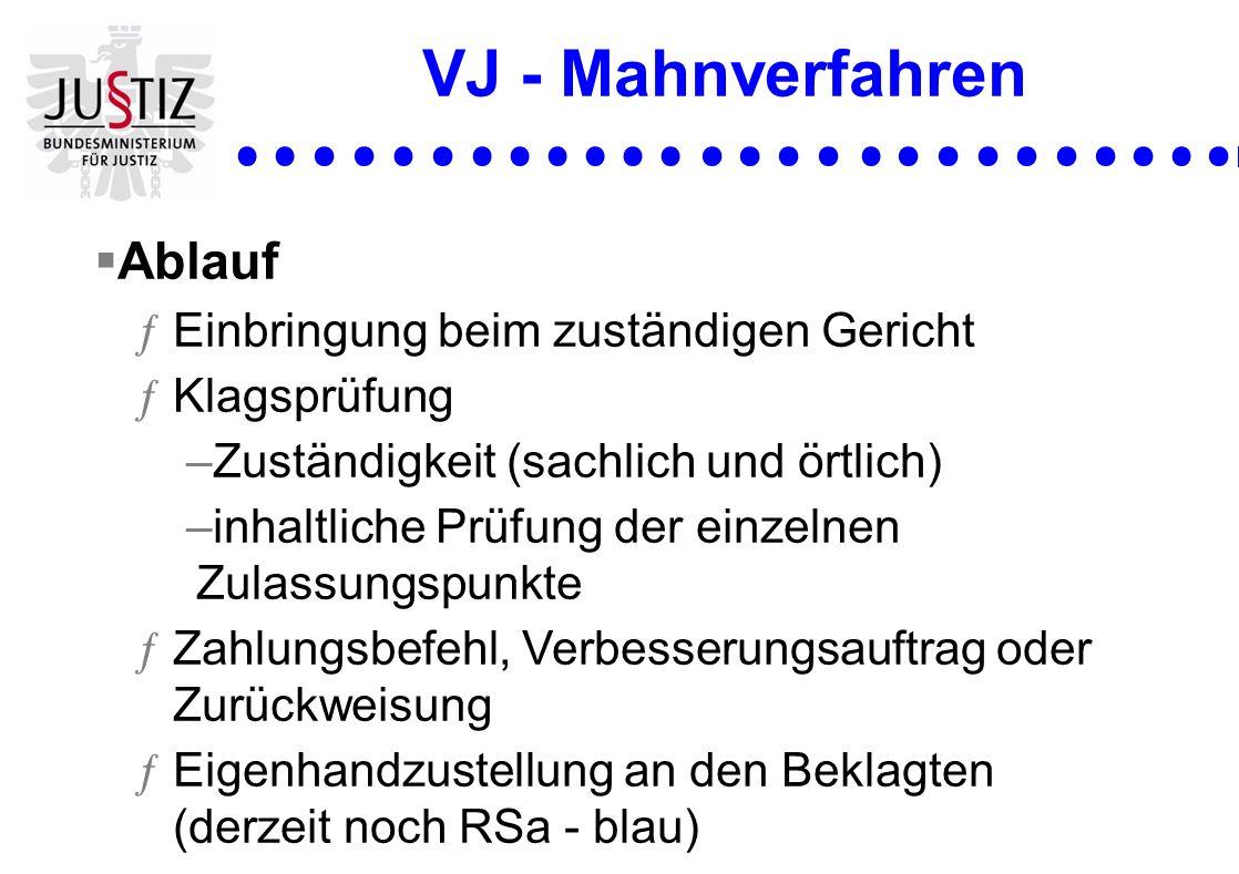 VJ - Mahnverfahren Ablauf Einbringung beim zuständigen Gericht