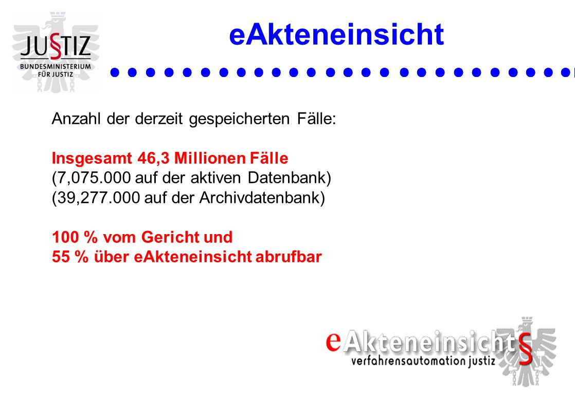 eAkteneinsicht Anzahl der derzeit gespeicherten Fälle: