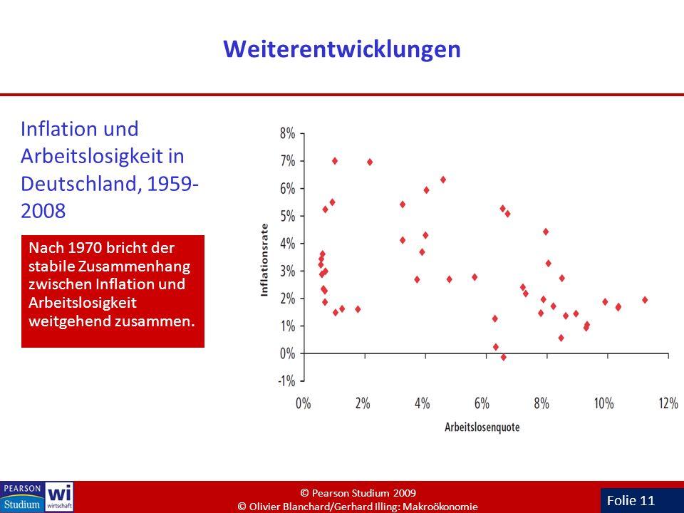 Weiterentwicklungen Inflation und Arbeitslosigkeit in Deutschland, 1959-2008.