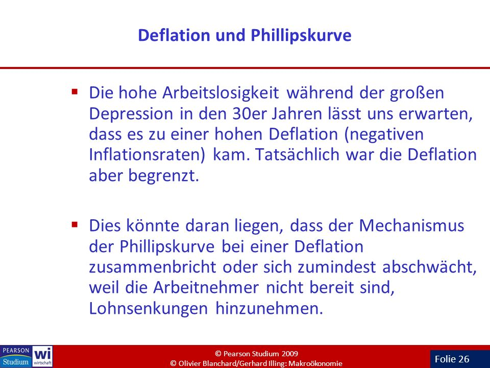 Deflation und Phillipskurve