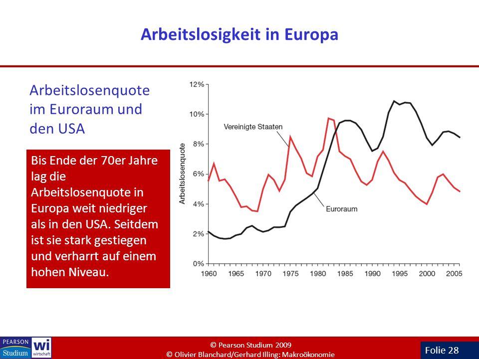 Arbeitslosigkeit in Europa