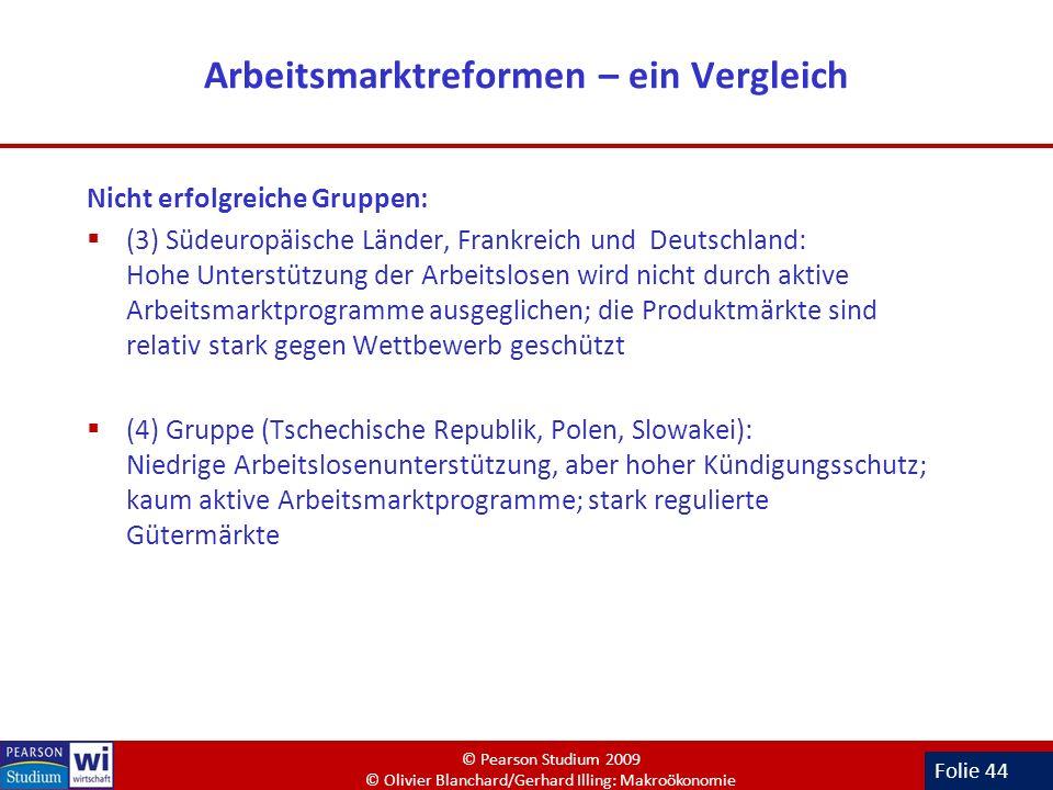 Arbeitsmarktreformen – ein Vergleich