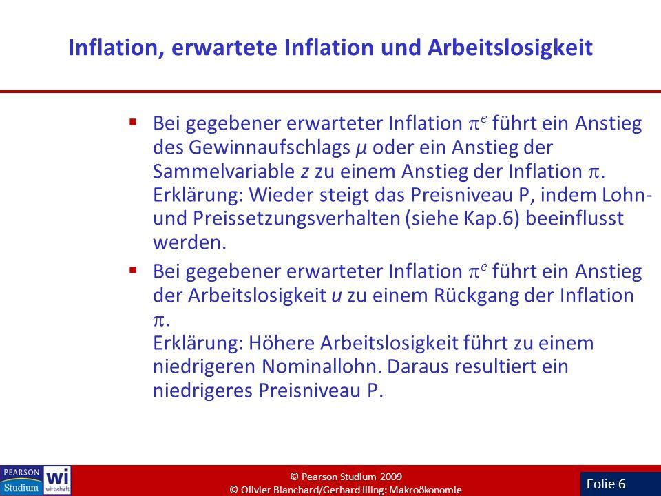 Inflation, erwartete Inflation und Arbeitslosigkeit