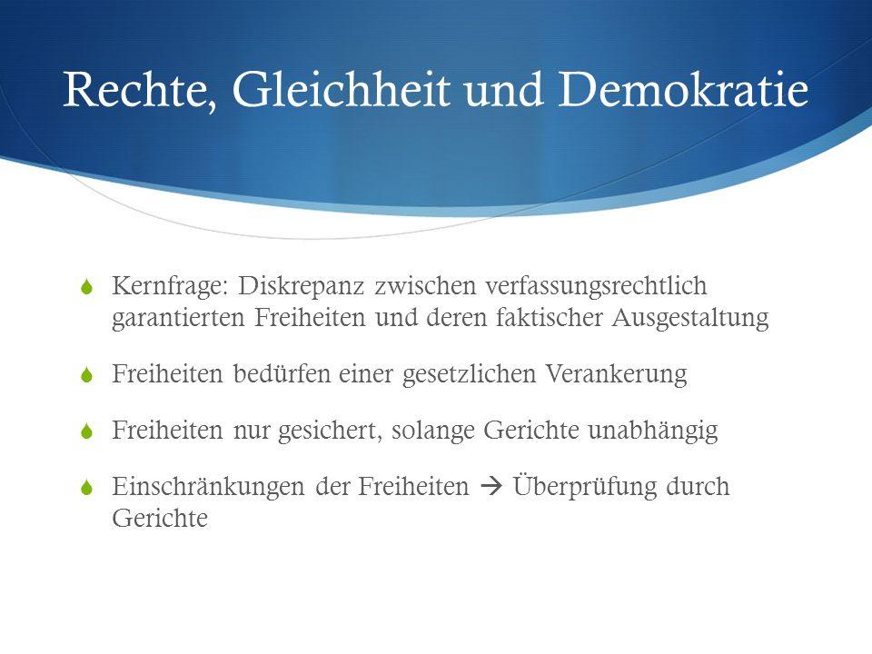 Rechte, Gleichheit und Demokratie