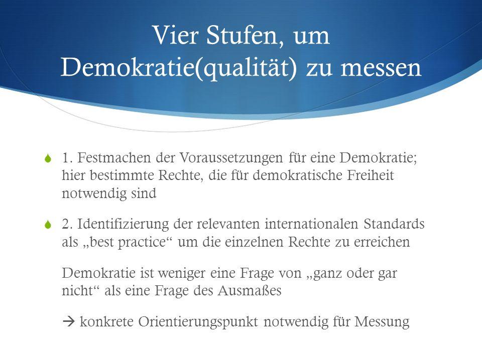 Vier Stufen, um Demokratie(qualität) zu messen