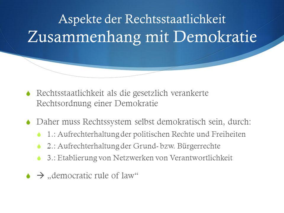 Aspekte der Rechtsstaatlichkeit Zusammenhang mit Demokratie