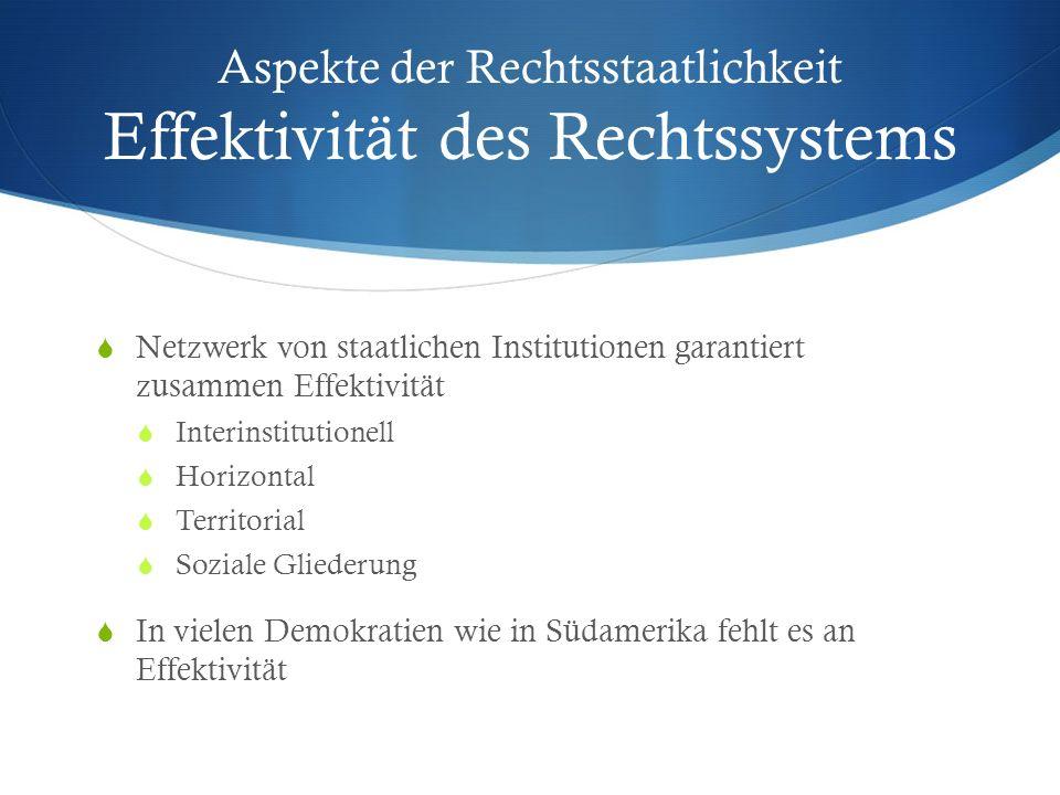 Aspekte der Rechtsstaatlichkeit Effektivität des Rechtssystems