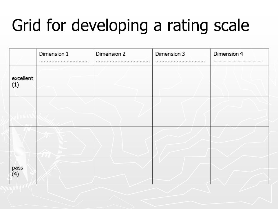 Grid for developing a rating scale
