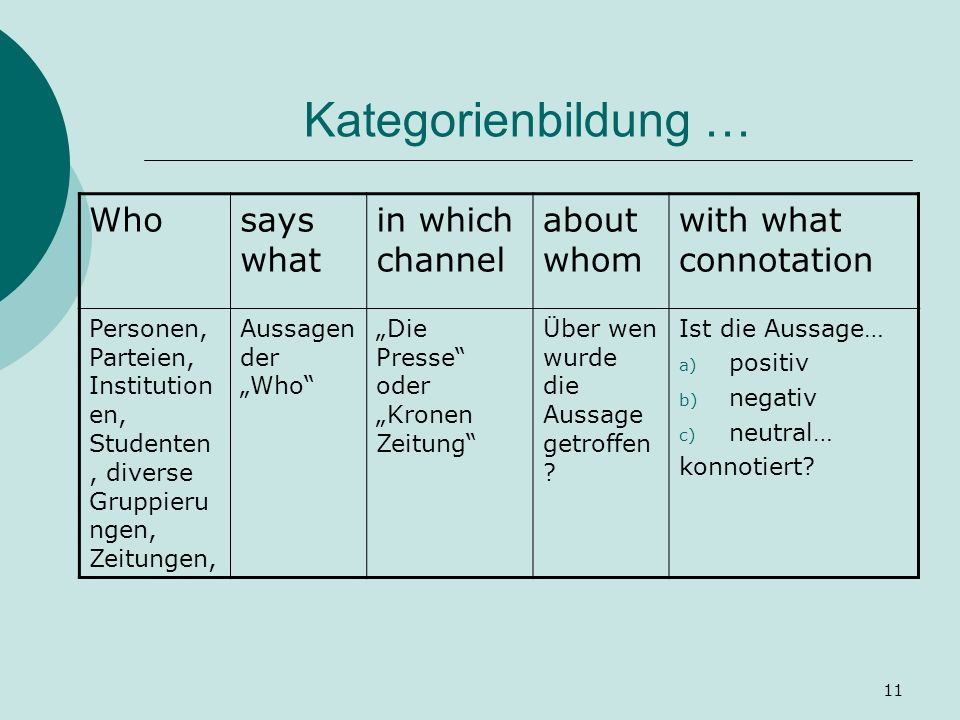 Kategorienbildung … Who says what in which channel about whom