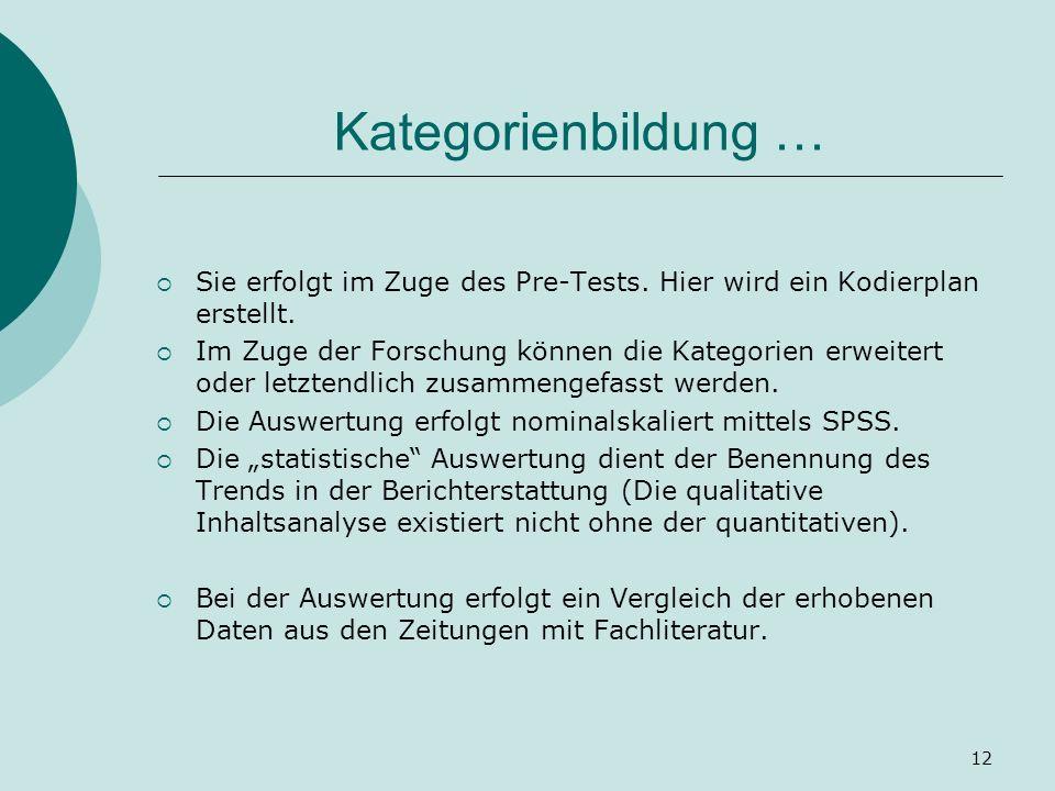 Kategorienbildung … Sie erfolgt im Zuge des Pre-Tests. Hier wird ein Kodierplan erstellt.