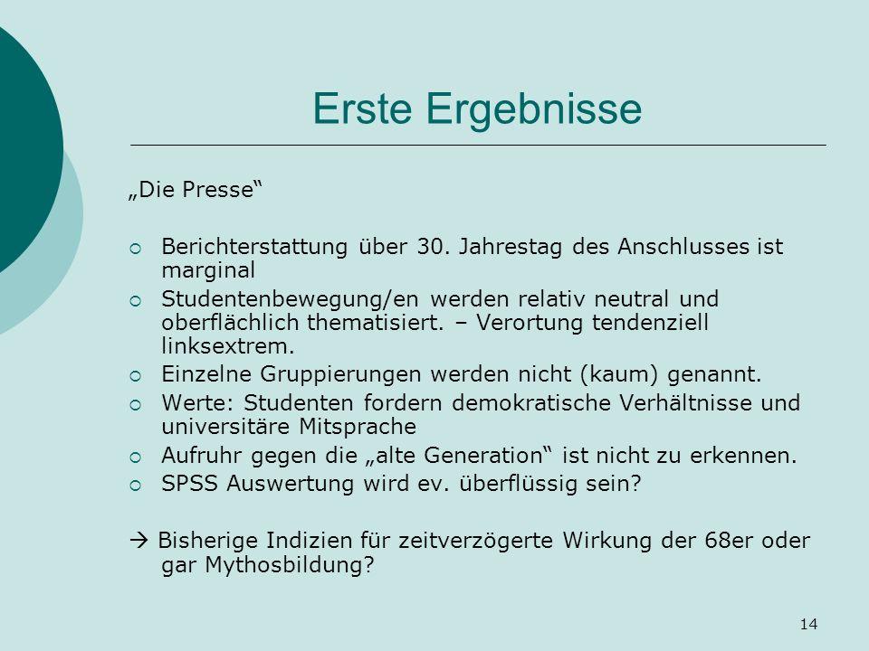 """Erste Ergebnisse """"Die Presse"""