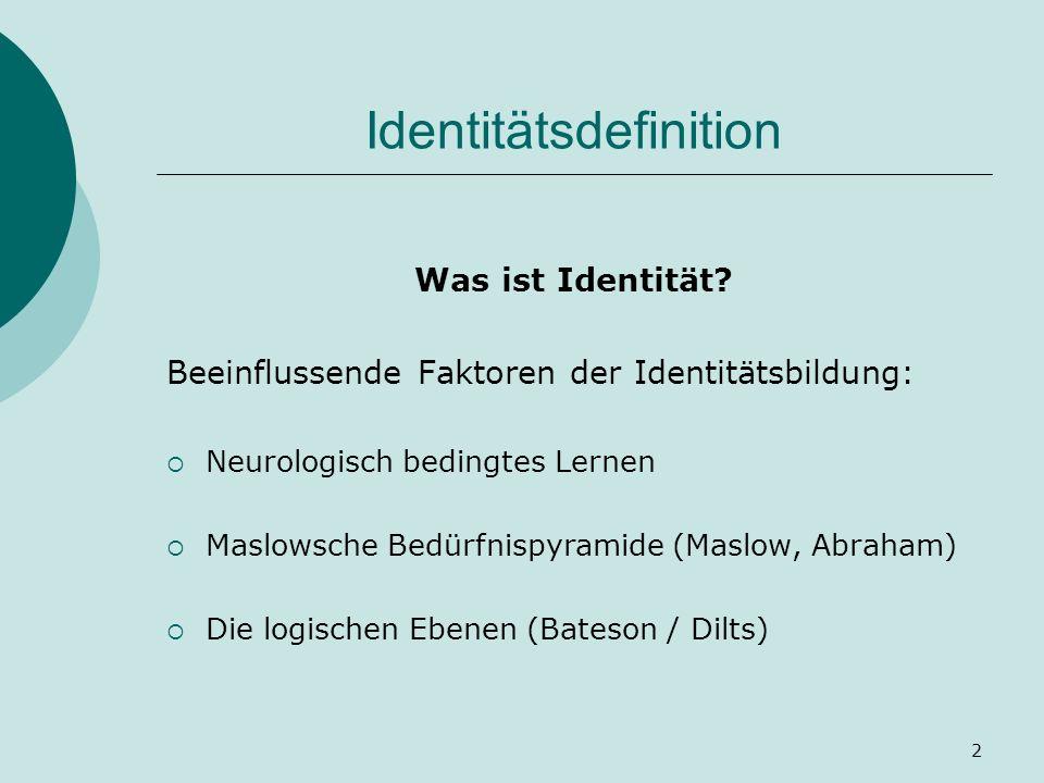 Identitätsdefinition