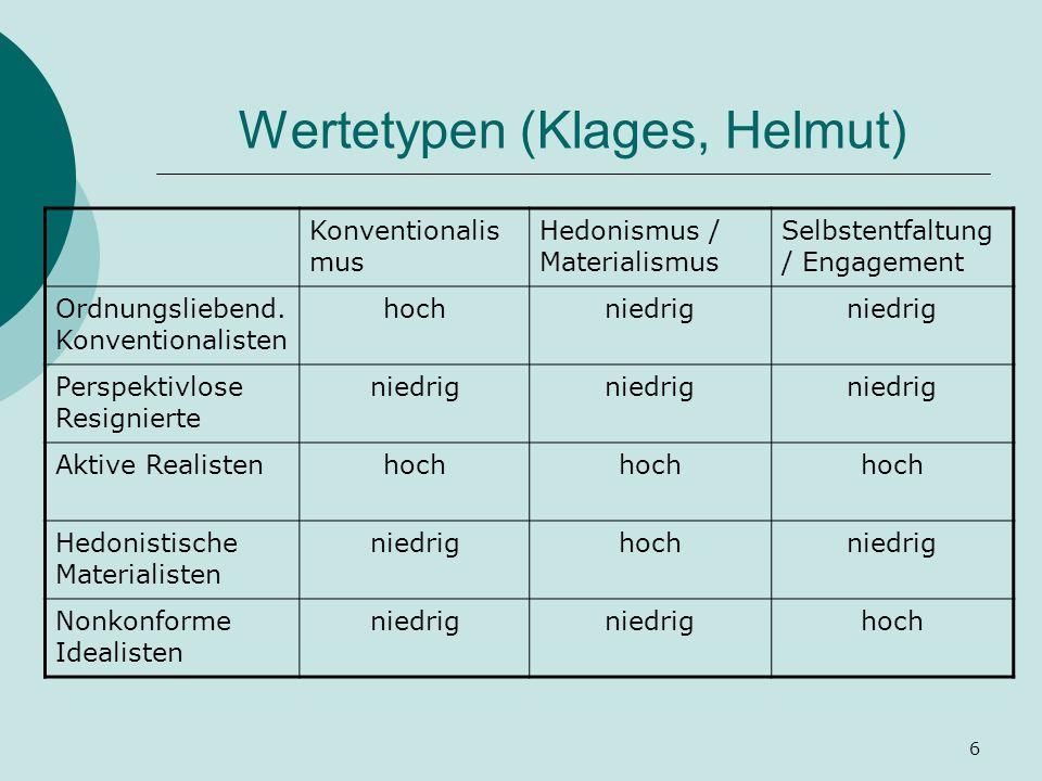 Wertetypen (Klages, Helmut)