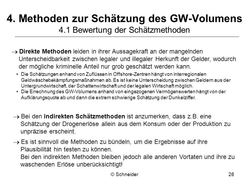 4. Methoden zur Schätzung des GW-Volumens 4