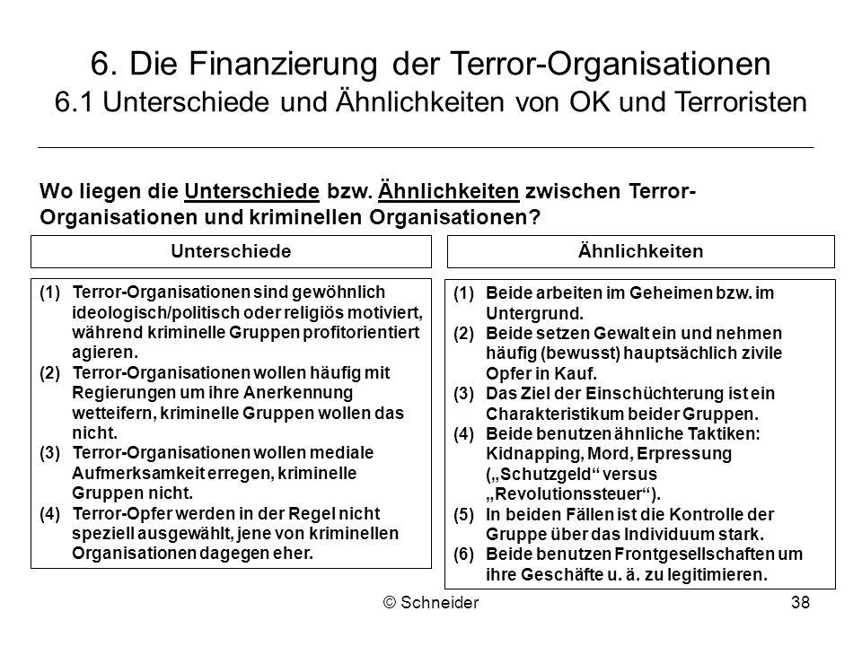 6. Die Finanzierung der Terror-Organisationen 6