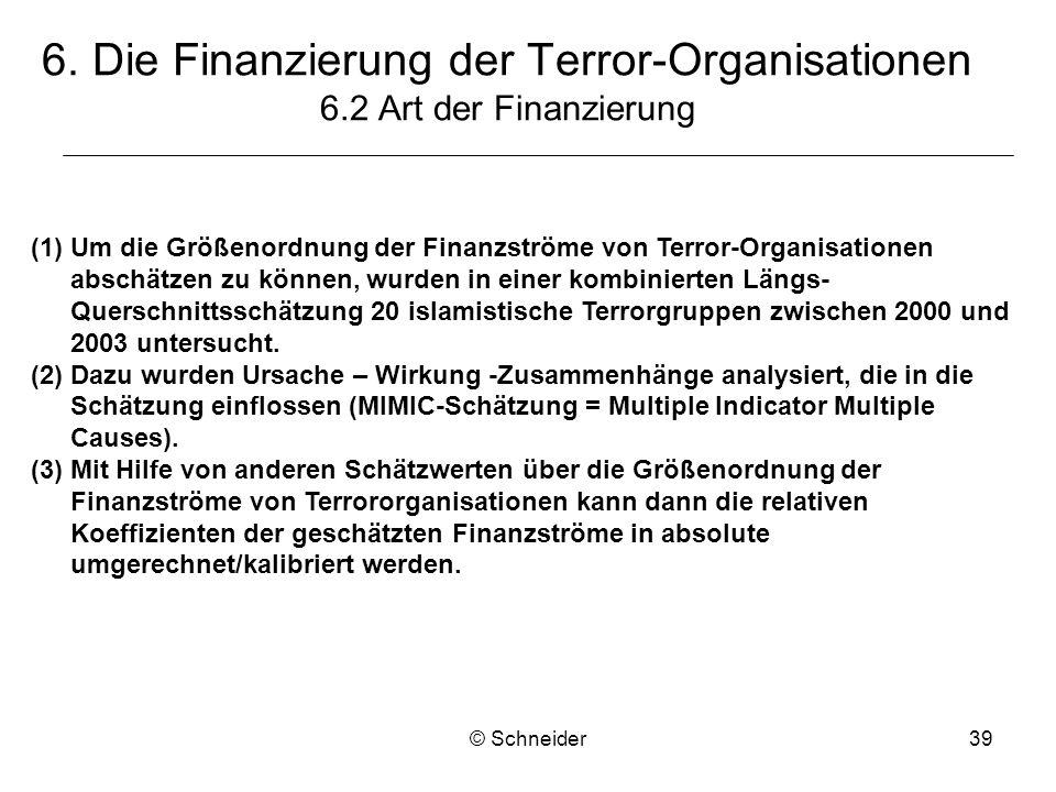 6. Die Finanzierung der Terror-Organisationen 6.2 Art der Finanzierung
