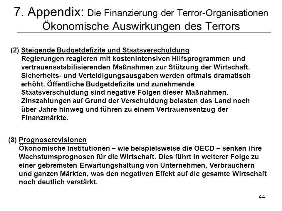 7. Appendix: Die Finanzierung der Terror-Organisationen Ökonomische Auswirkungen des Terrors