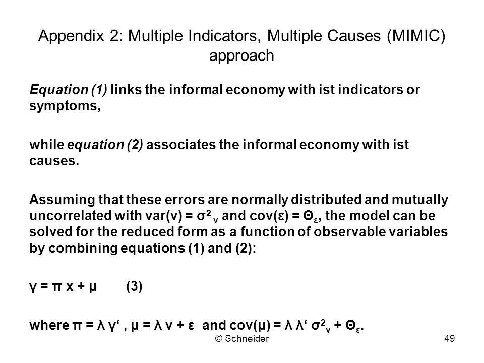 Appendix 2: Multiple Indicators, Multiple Causes (MIMIC) approach