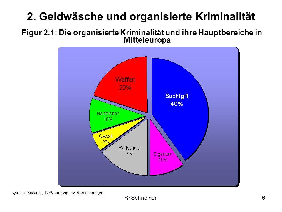 2. Geldwäsche und organisierte Kriminalität