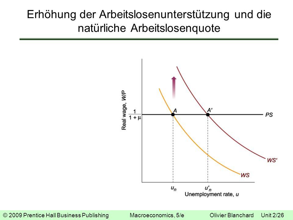 Erhöhung der Arbeitslosenunterstützung und die natürliche Arbeitslosenquote