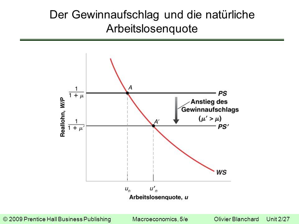 Der Gewinnaufschlag und die natürliche Arbeitslosenquote