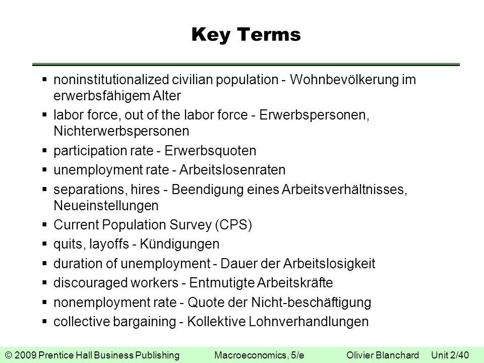 Key Terms noninstitutionalized civilian population - Wohnbevölkerung im erwerbsfähigem Alter.