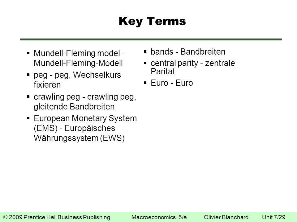 Key Terms Mundell-Fleming model - Mundell-Fleming-Modell