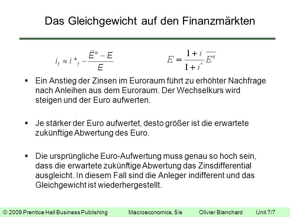 Das Gleichgewicht auf den Finanzmärkten
