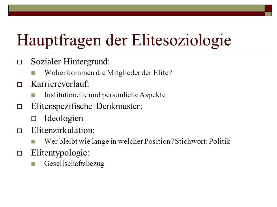 Hauptfragen der Elitesoziologie