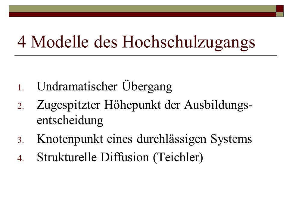 4 Modelle des Hochschulzugangs