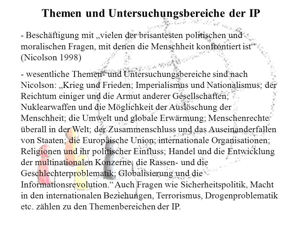 Themen und Untersuchungsbereiche der IP