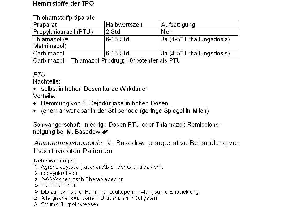 Indikation = Hyperthyreose