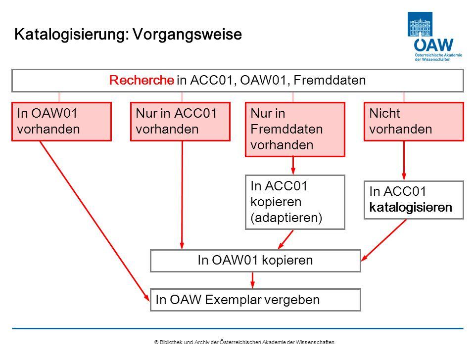 Recherche in ACC01, OAW01, Fremddaten
