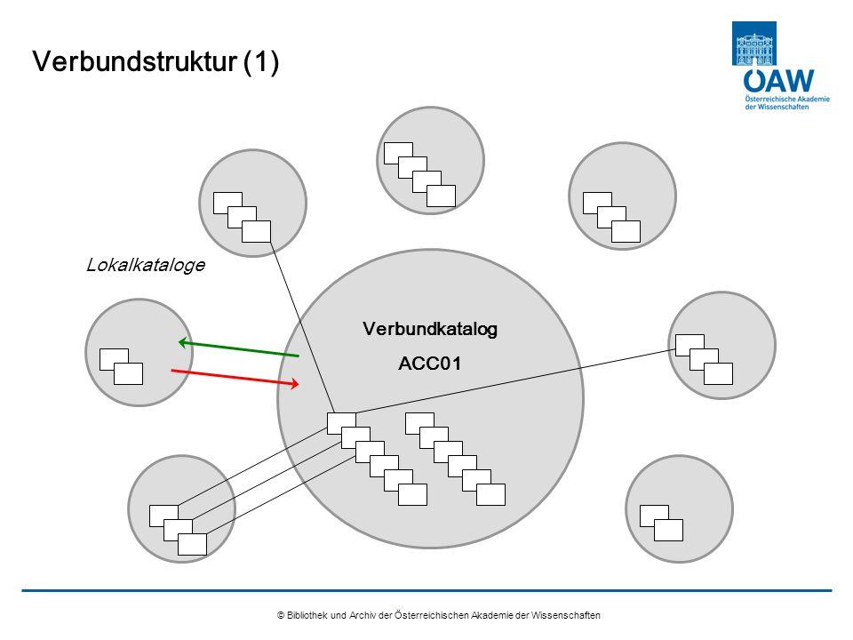 Verbundstruktur (1) Lokalkataloge Verbundkatalog ACC01