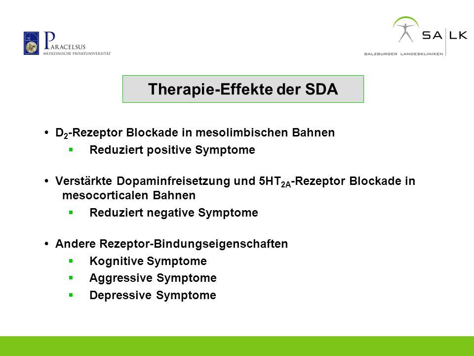 Therapie-Effekte der SDA