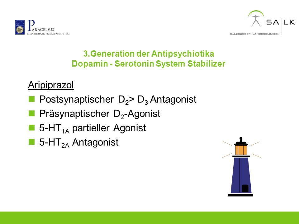 3.Generation der Antipsychiotika Dopamin - Serotonin System Stabilizer