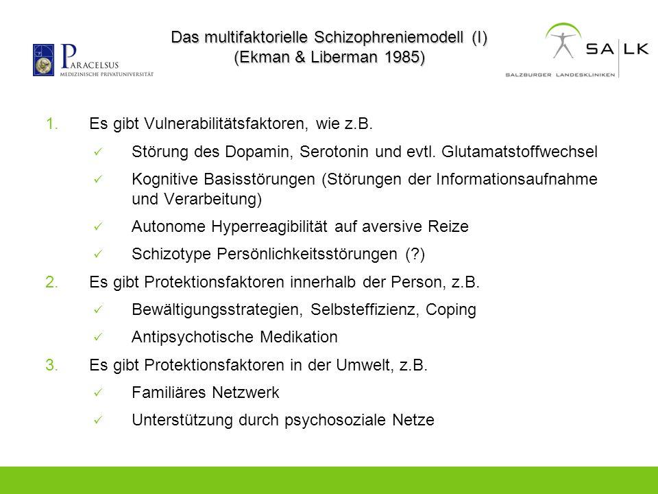 Das multifaktorielle Schizophreniemodell (I) (Ekman & Liberman 1985)